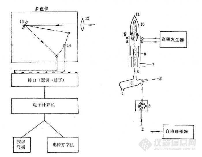 电路 电路图 电子 工程图 平面图 原理图 700_545
