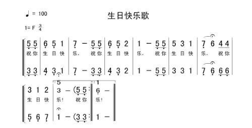 生日歌_360百科