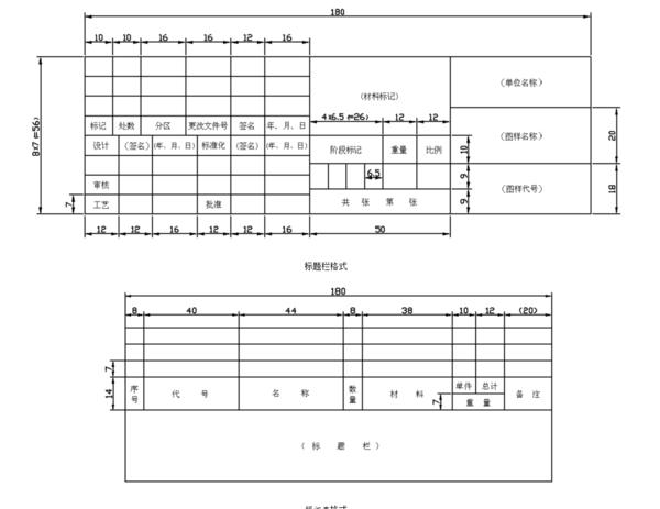 求一套标准v标准图纸CAD机械(A0、A1、A2、cad图片右上角变形图片