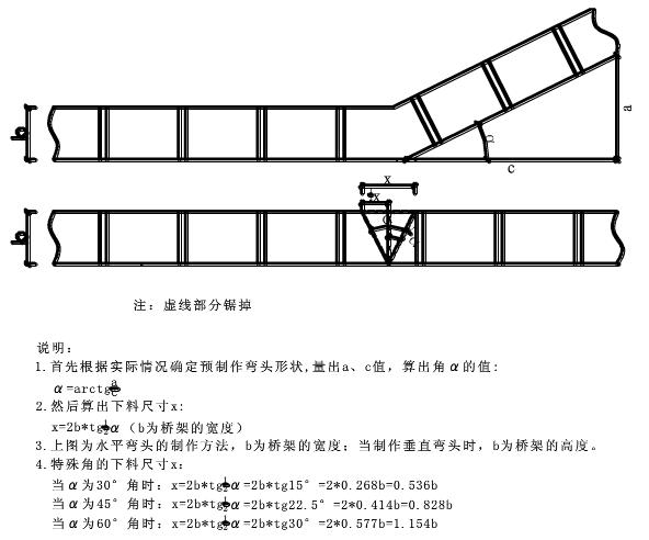 电缆桥架弯头制作方法及开口长度