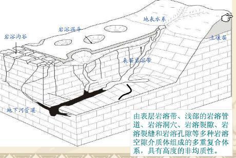 深圳岩溶区地图