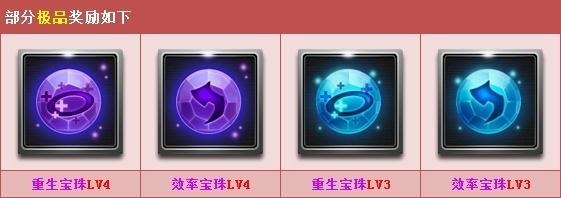 飞车宝石系统视频_QQ飞车所有等级宝石图片要真的。_360问答
