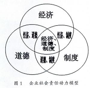 品类管理_360百科