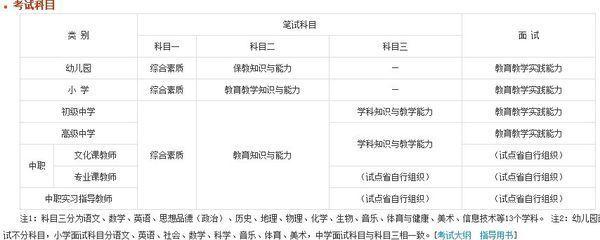 我是潍坊大专生,2013年非师范类毕业,2013年底