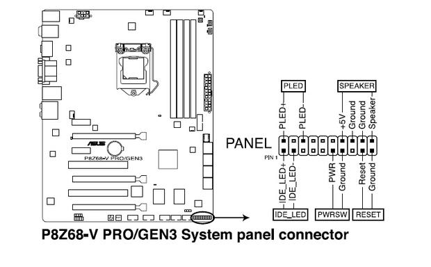 求华硕p8z68-v pro/gen3d的主板的接线图
