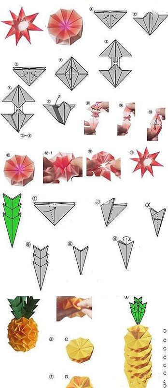 手工菠萝的顶部折法步骤_360问答
