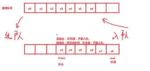 电路 电路图 电子 原理图 640_304