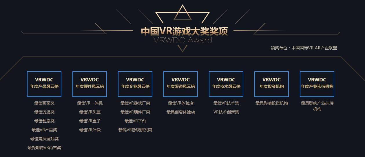 VRWDC世界开发者论坛11月开卖