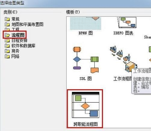 怎样使用Office Visio绘制流程图_360问答