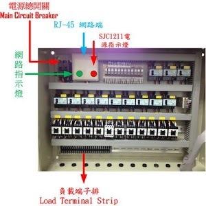 配電盤Power Control Panel-SJ1211B