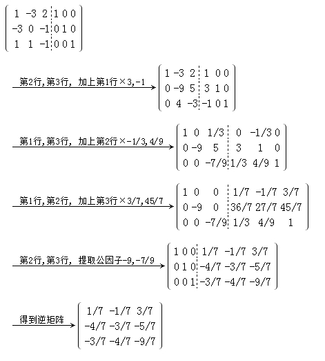 矩阵的逆矩阵1 -3 2 -3 0 -1 1 1 -1_360问答