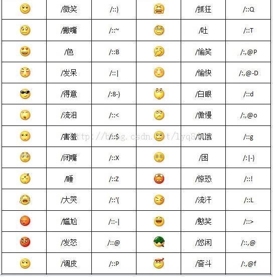 微信里表情意思,脸都表情代表_360v表情恋搞笑面的包的制作人与图片