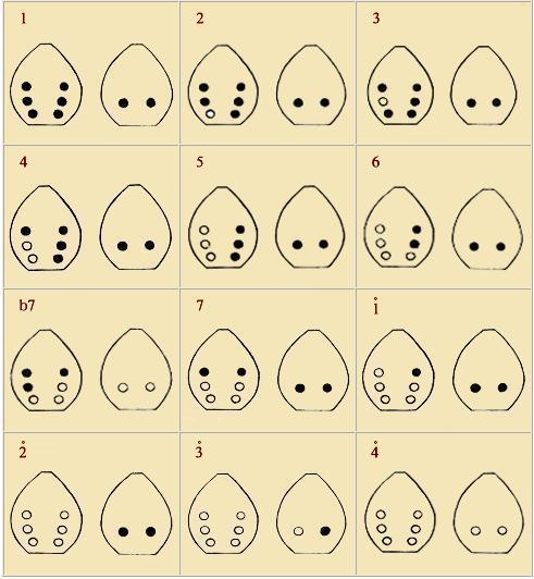 八孔埙 指法 360问答