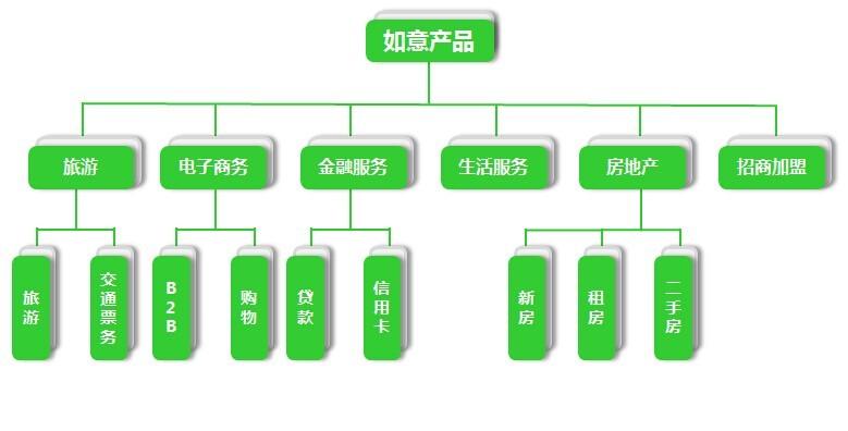 产品组成结构图