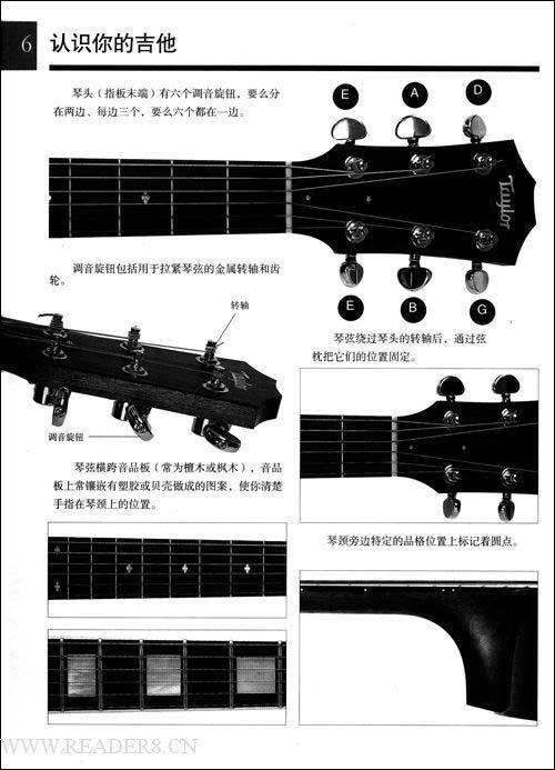 吉他弦位置图解