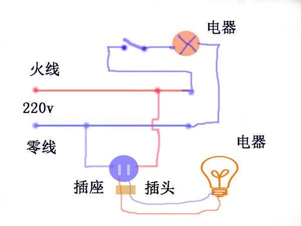 呼和浩特市||初中物理家庭电路习题及视频讲解(图1)