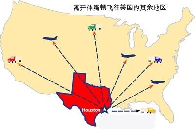 美国休斯飞机公司