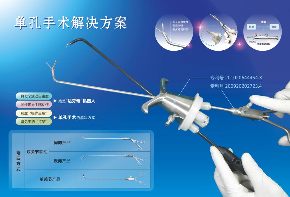 """可转腕器械典型产品有  """"柳叶刀医疗科技""""公司出品的可重复使用可转"""