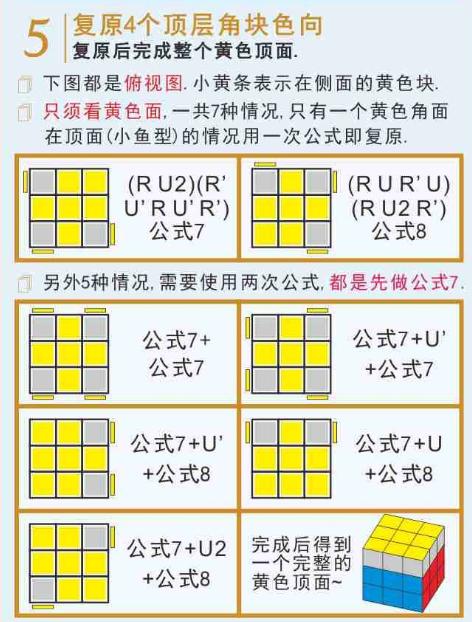 三阶魔方公式图解七步还原