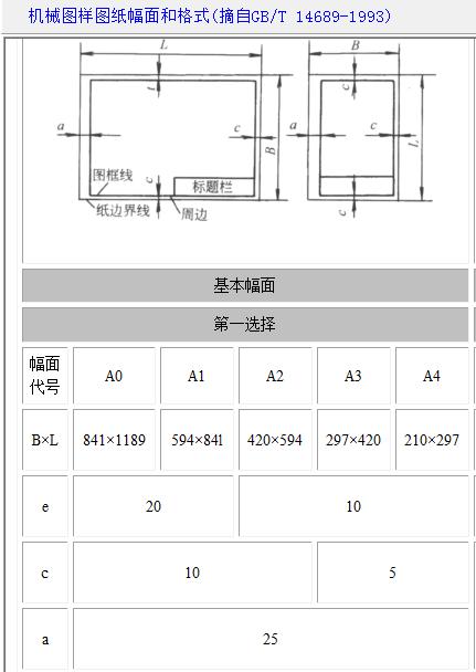 标准CAD图纸(A0、A1、A2、A3、A4)图框、cad怎么2圆画点相切图片