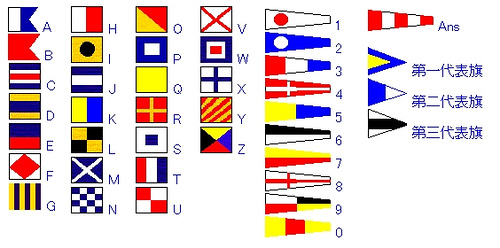 对称旗面步骤图