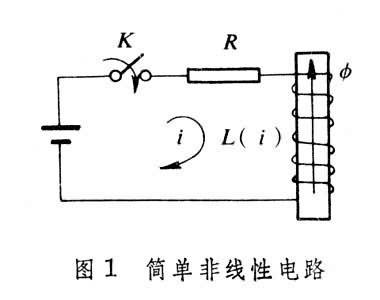 根据电路原理可知,描述这个电路在开关闭合后电流增长过程的运动方程