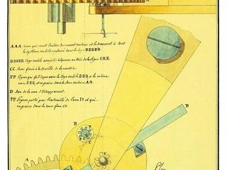 精密之至巅峰之作——宝玑,陀飞轮的发明者