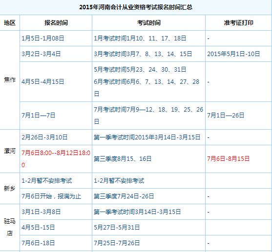 www.fz173.com_河南第3季度会计从业报名。