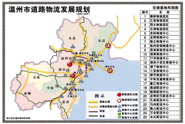温州市道路物流发展规划