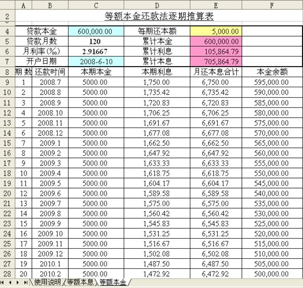 房贷60万(都是公积金),10年还清,每月要还多少