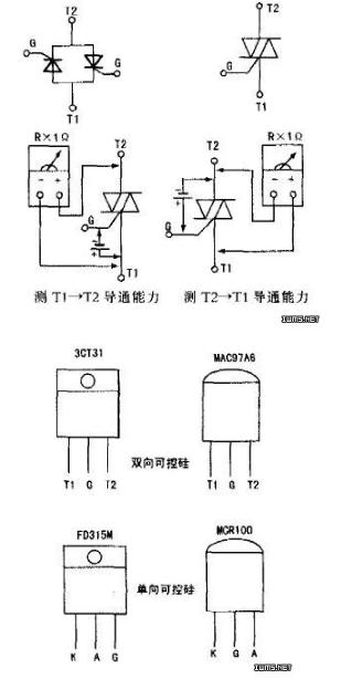 可控硅工作原理视频】  逆变电源,就是利用晶闸管电路把直流电转变成