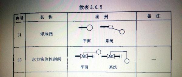 浮球阀图纸上画符号_360问答规划路图纸湖西黄家图片