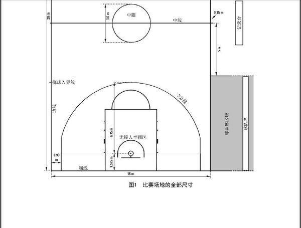 请教篮球场三分线画线新规:端线处尺寸如下图