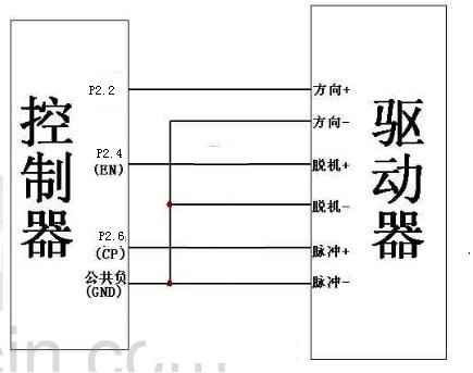 台达plc控制步进电机梯形图案例其实台达的资料都很好找,并且都是免