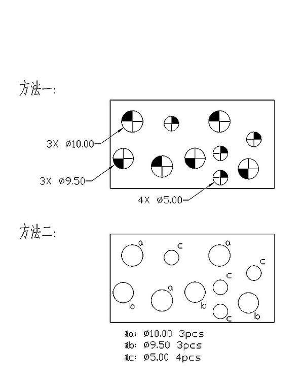 在一张图纸中有几种不同图纸的孔,这几种孔的拼豆豆5mm直径图片
