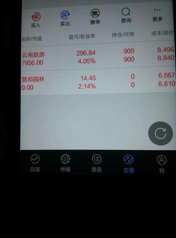 8千块钱买了900股票,看下图,手续费如何,属于一
