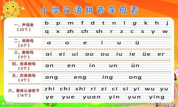 改�b�c���,y�9�c:(_一年级汉语拼音字母四线三格书写a,b,c,d_360