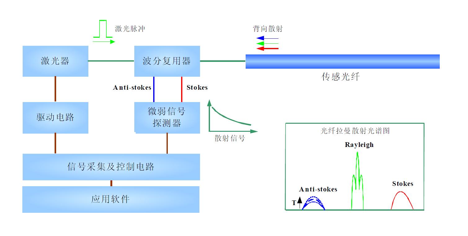 dts1691电表接线图