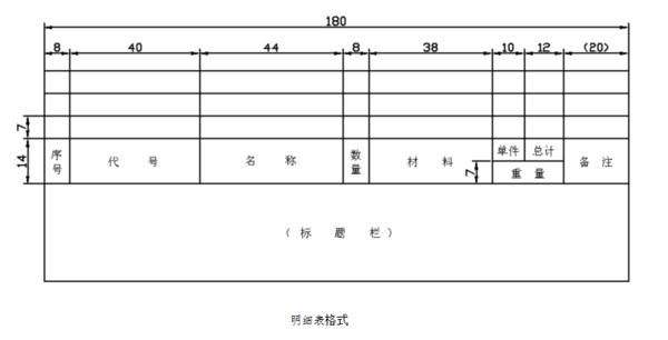 急用,谁有机械v图纸图纸CAD标准(A0、A1、A2200722007cad了怎么办过期图片